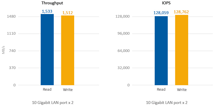 Alto desempenho TVS-471U-RP Qnap