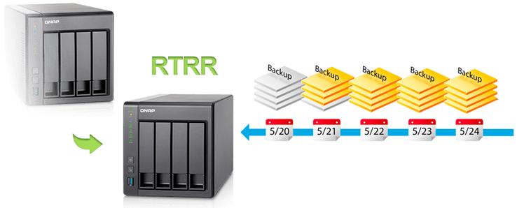 Recuperação de dados RTRR