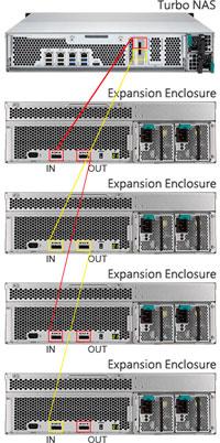 TS-EC1280U-RP - Storage 12 Baias Expansão de Capacidade até 840TB -Gabinetes