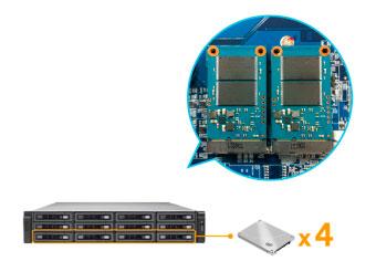 TS-EC1280U-RP - Aceleração com Cache em SSD