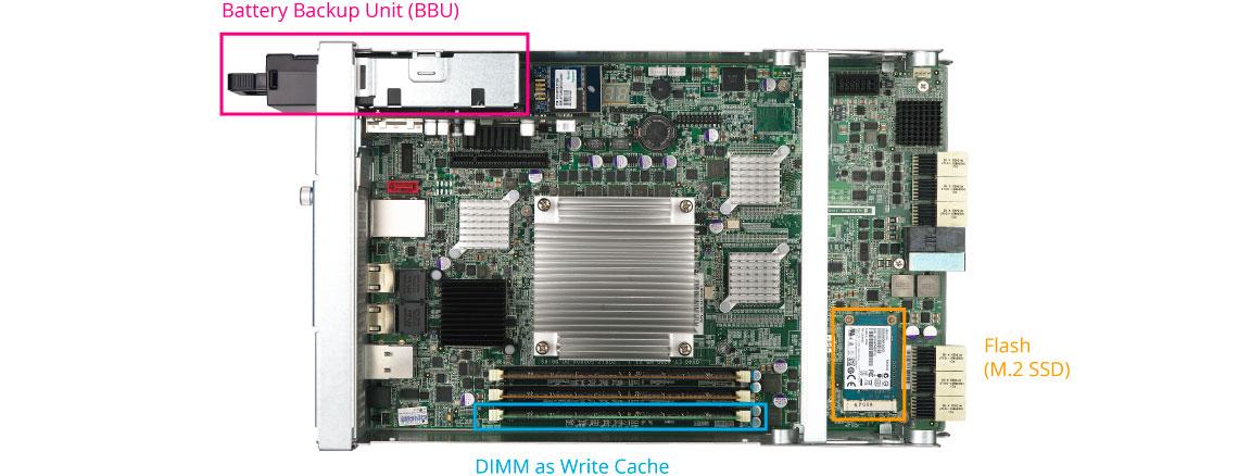 Possível perca de dados no cache de gravação e NVRAM