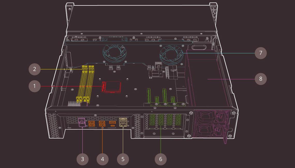 Hardware de alto desempenho e capacidade de expansão