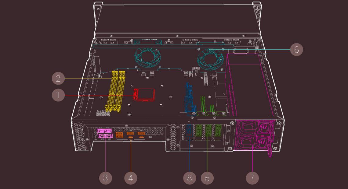 Hardware expansível com alta performance