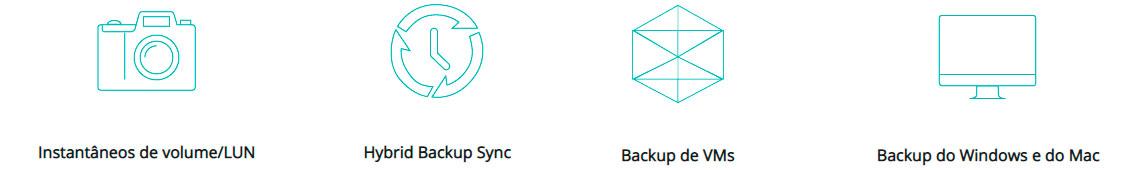 Solução completa para backup no servidor