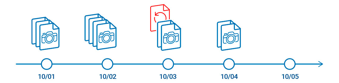 Proteja dados valiosos por meio dos Snapshots