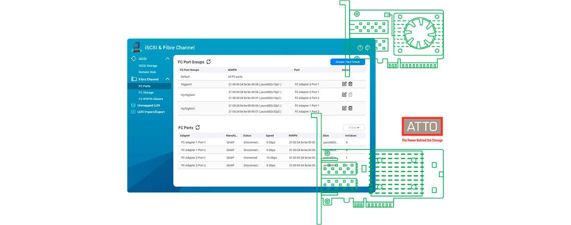 Ambiente no servidor de SAN Fibre Channel econômico