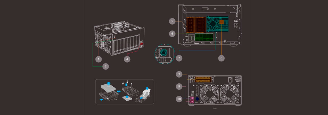 TS-873, engenharia de hardware ideal