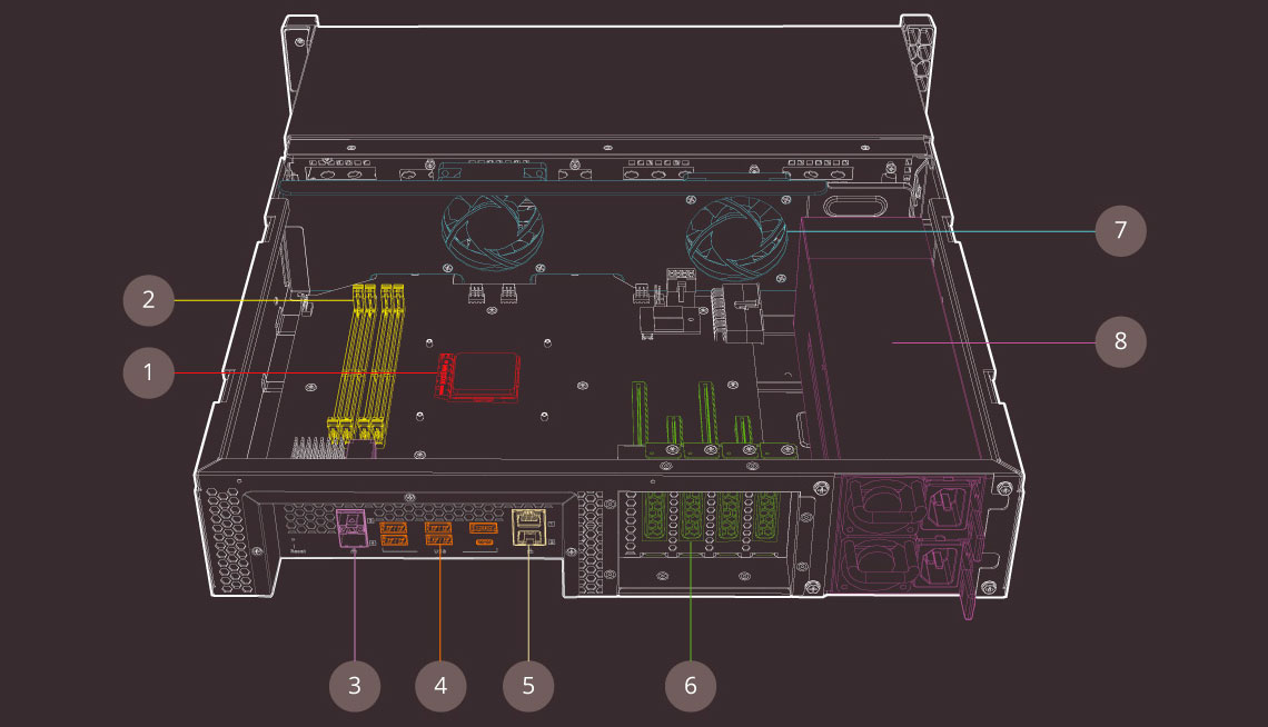 NAS com hardware de alta qualidade e capacidade de expansão