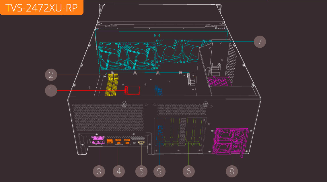 Storage com hardware híbrido expansível