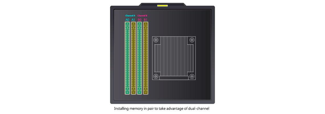 Memória dual channel para consumo de energia