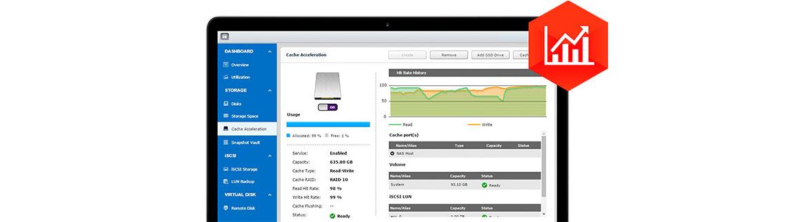 Aumento de desempenho com Cache SSD