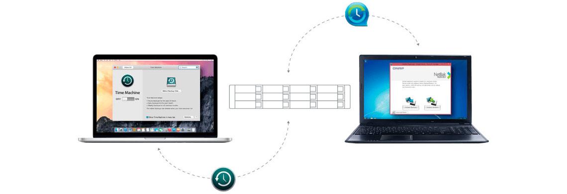 TS-1232XU com recursos de Backup em Windows e Mac
