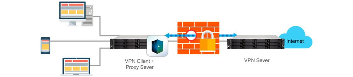 Acesso seguro com servidor VPN e Proxy