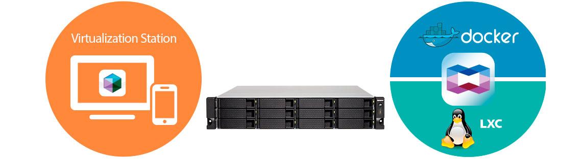 Soluções integradas de virtualização e containers