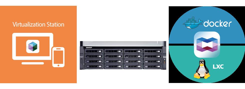 Soluções de virtualização e containers