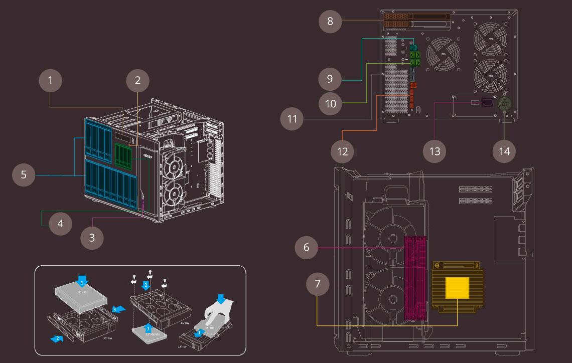 TS-1677X com hardware flexível e expansível