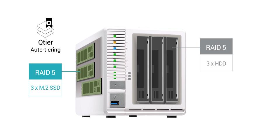 Cache SSDs M.2 e tiering para melhor eficiência do armazenamento