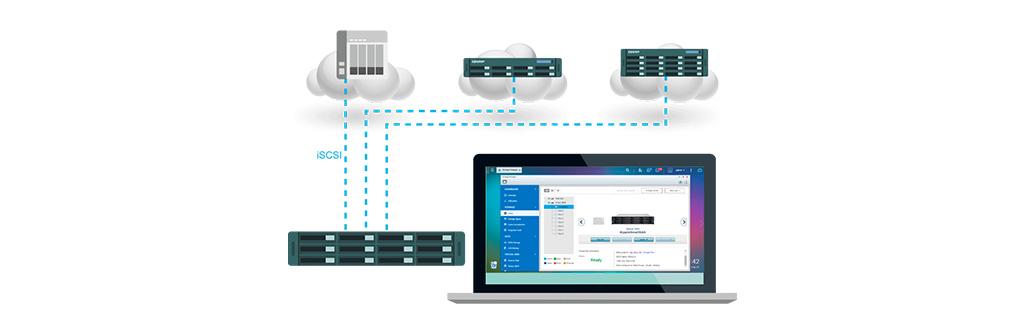 Use o Virtual JBOD e expanda a capacidade de armazenamento usando outro QNAP NAS