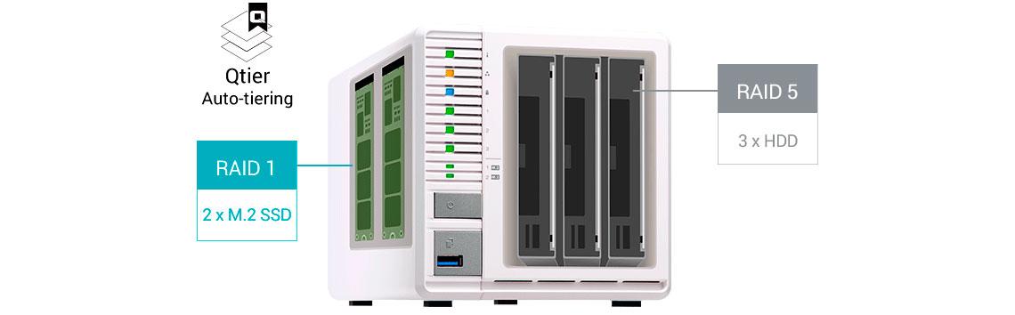 SSD M.2 para aceleração de cache ou armazenamento em camadas