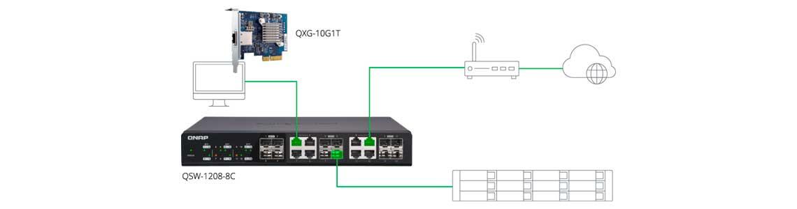 Atualize seu ambiente de TI com o switch 10GbE