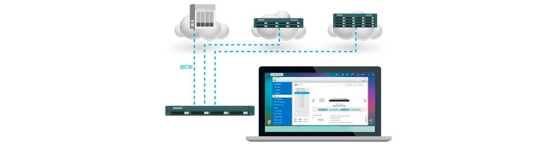 VJBOD, para expandir outra capacidade NAS e maximizar o compartilhamento