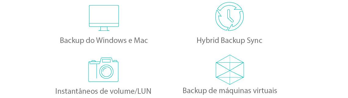 Diversas aplicações de backup com o TS-463X-RP