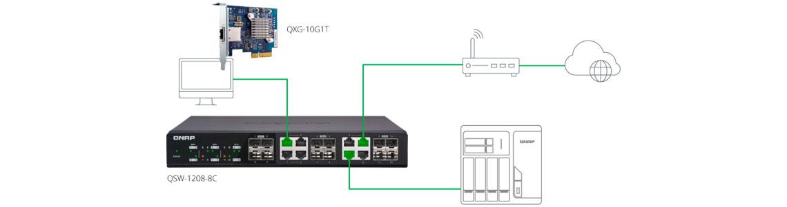Switch 10GbE rápido e acessível