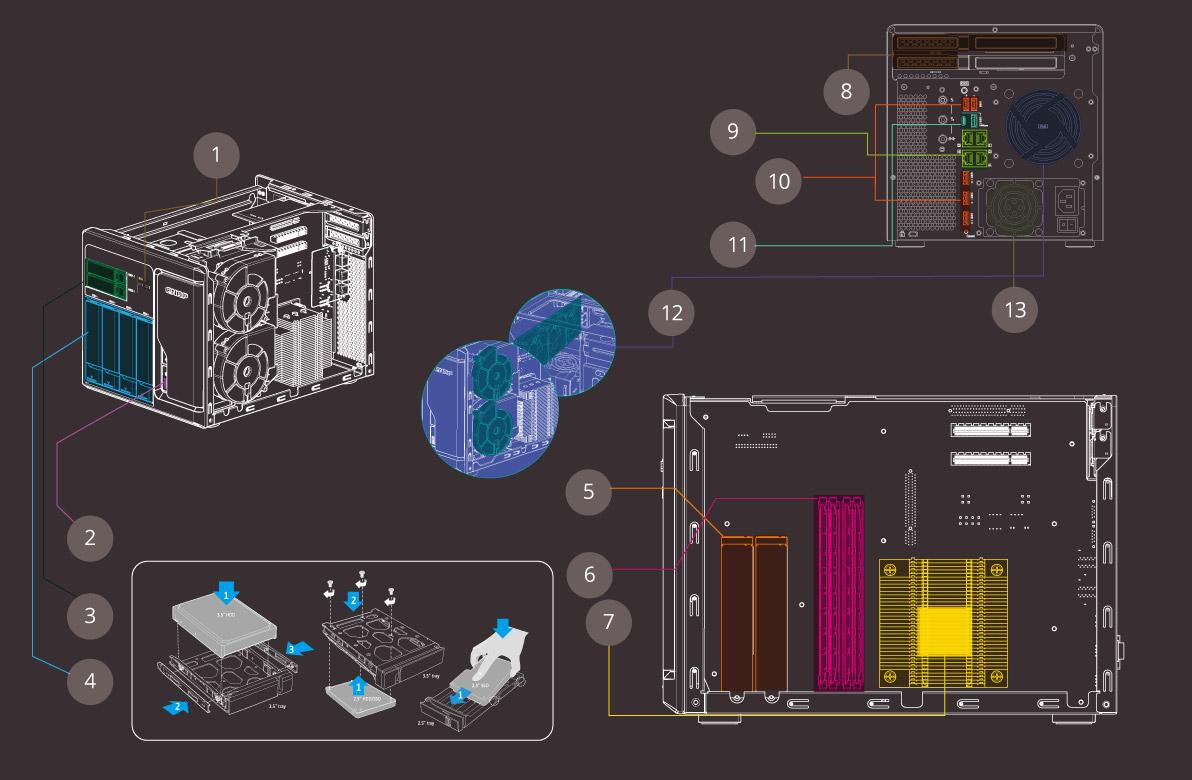 Engenharia de hardware