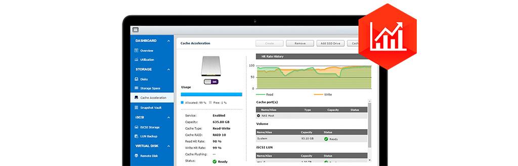 Aumento de desempenho do TS-831XU com Cache SSD