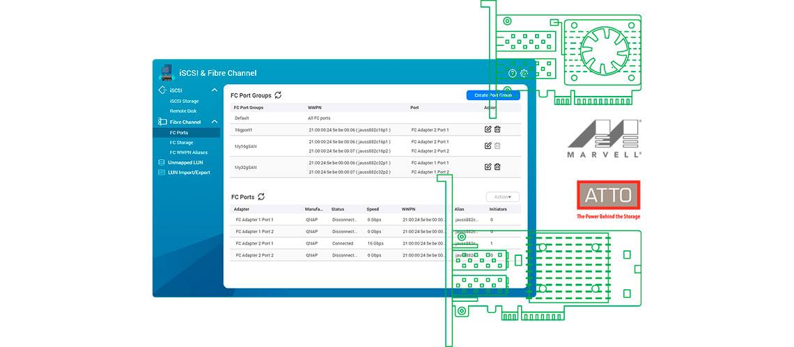 Crie um ambiente SAN Fibre Channel acessível