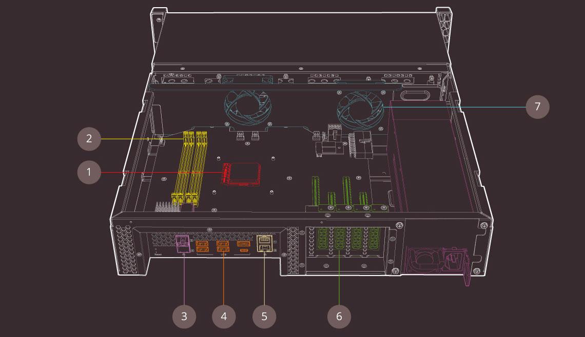 Hardware de primeira classe com alta capacidade de expansão