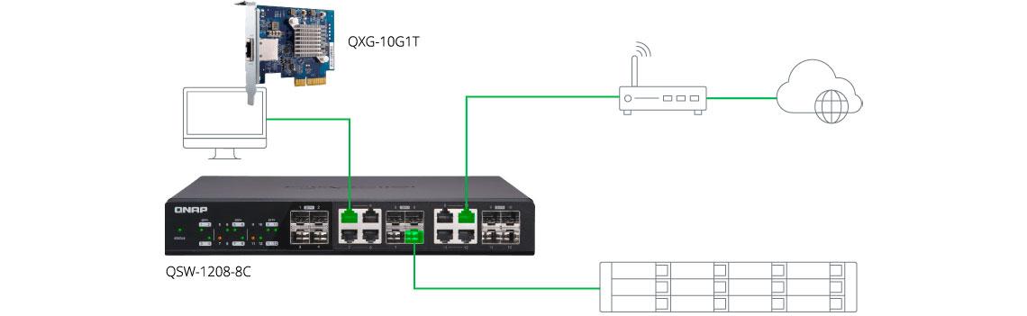 Atualize o ambiente de TI com o switch 10GbE da QNAP