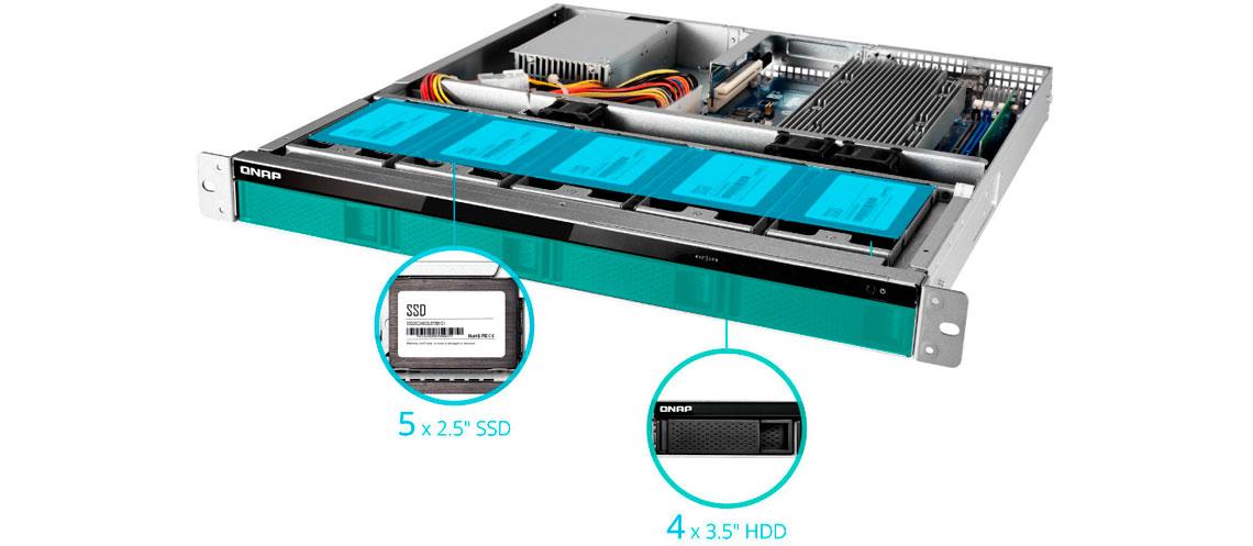 Estrutura híbrida para o SSD e o armazenamento em camadas