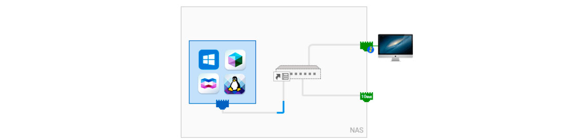 Conexão simplificada entre Windows e Mac