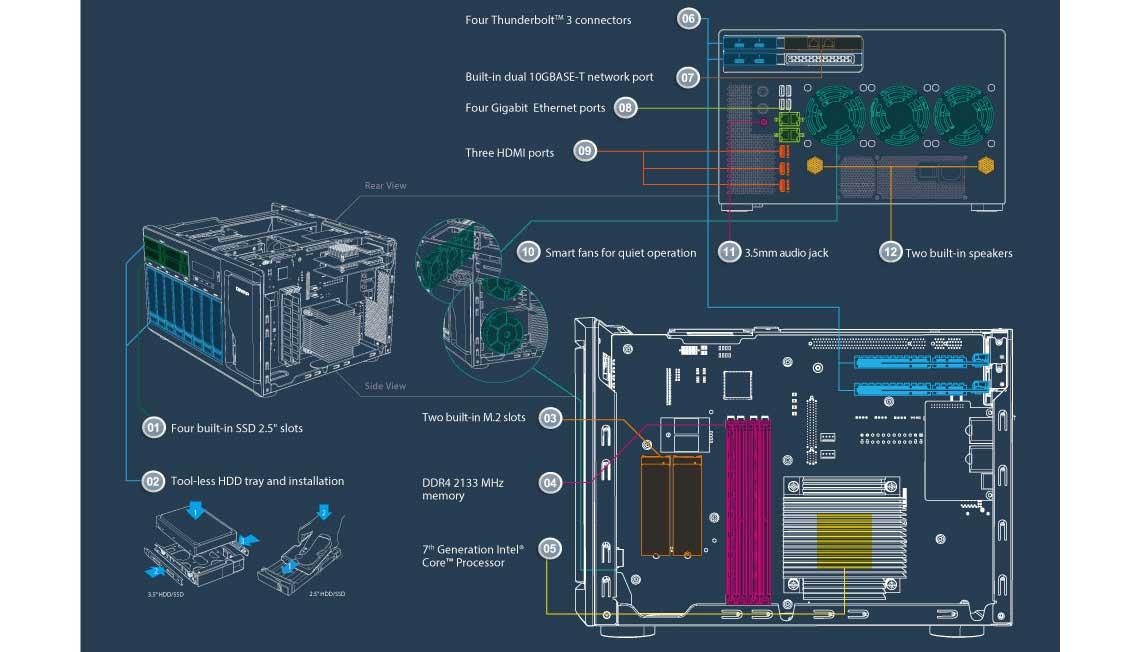 TVS-1282T3: Hardware robusto e eficiente