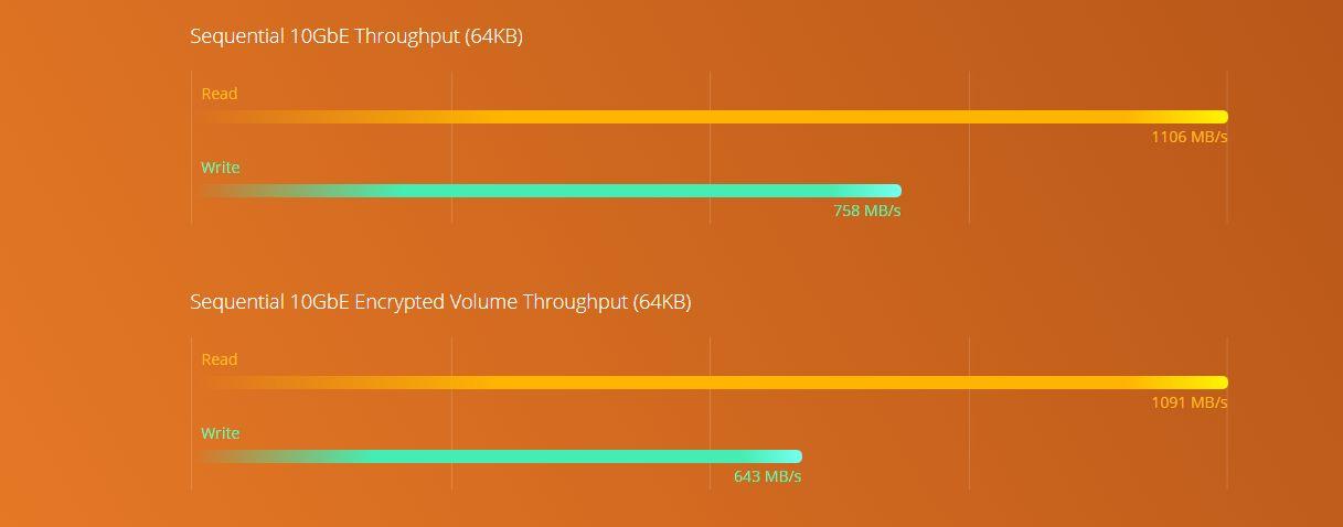 APU AMD Quad-Core da série R