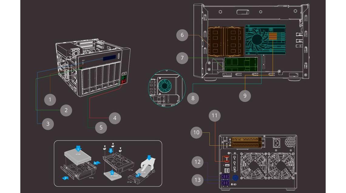 TVS-673e Hardware
