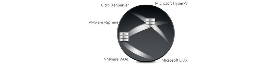 Storage otimizado para aplicações de virtualização