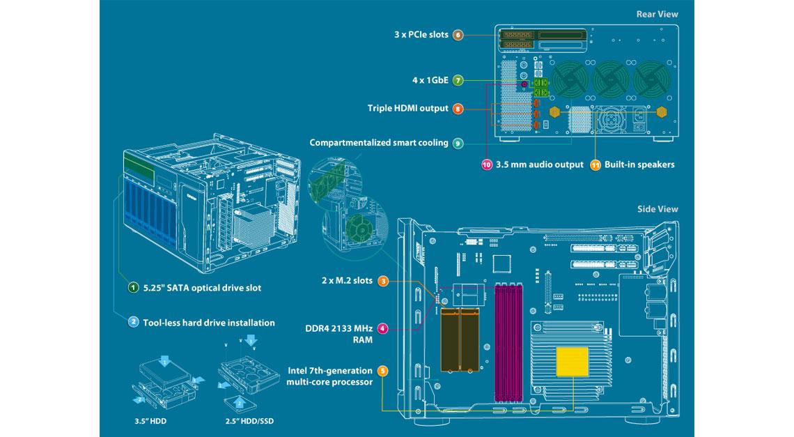 TVS-882BR, hardware storage nas 8 baias