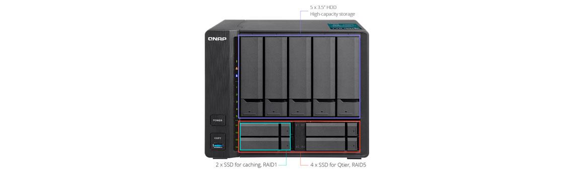 Otimização de armazenamento através cache SSD e Tiring no NAS